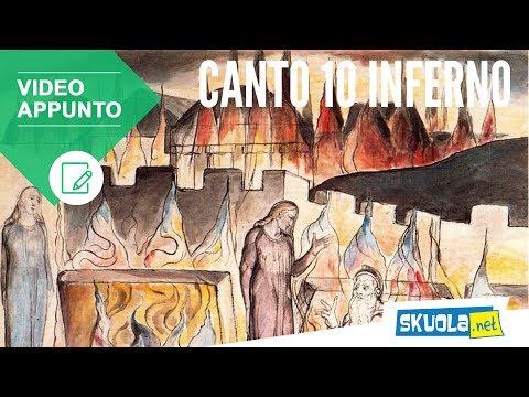 Canto 10 Inferno, Divina Commedia - Riassunto
