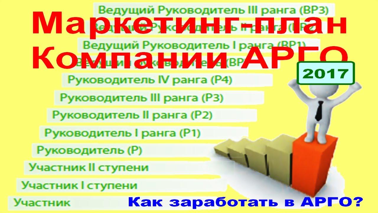 Бизнес план компании арго пример бизнес плана доклад