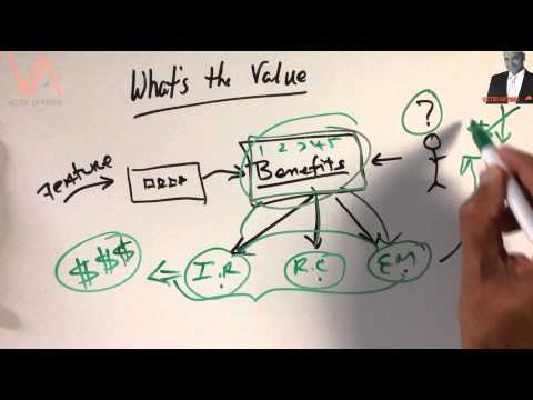 Avoid Price Discounts by Selling Value Not Benefits
