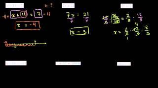 Решение простых линейных уравнений