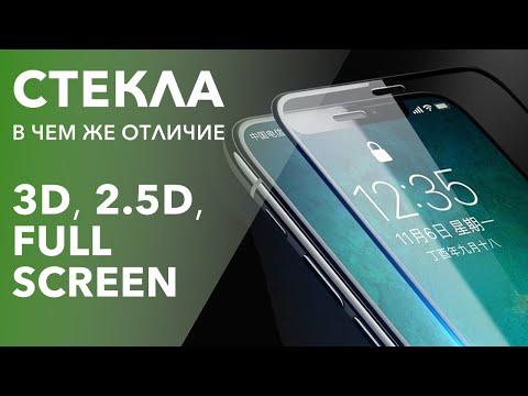 В чем же отличие стекол: 3D, 2D, Full Screen. Рассказываем на примере IPhone XR.