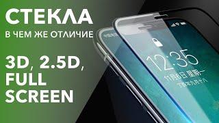 защитное 3D стекло для iPhone 6, 6S - поклейка, обзор от интернет магазина TopTel