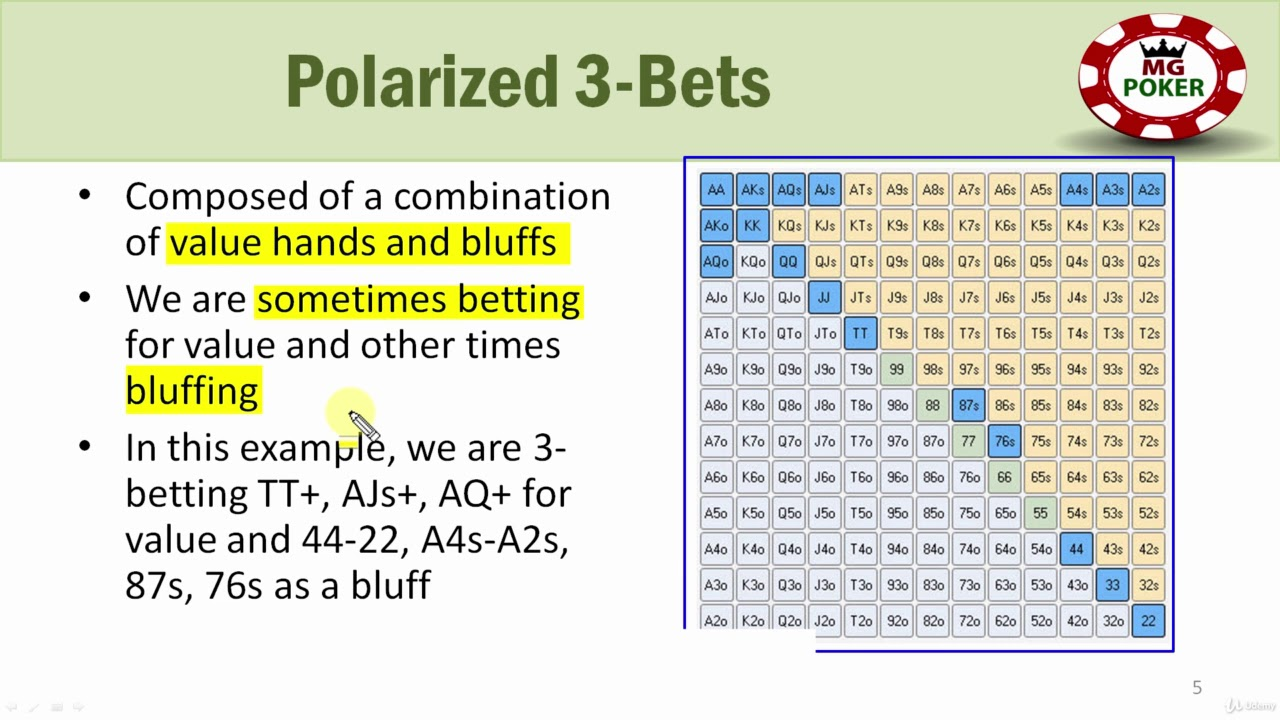 3 betting with ak football betting lines explained