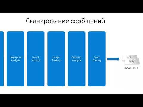 ow:-31/03-barracuda-email-security-gateway:-Полная-защита-от-угроз-по-электронной-почте