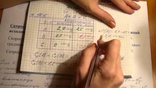 Задачи на Скорость химической реакции. Часть 1.