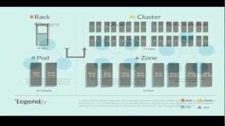 Data Center Zoning Video