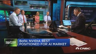 Bank of America raises Nvidia price target to street high of $250