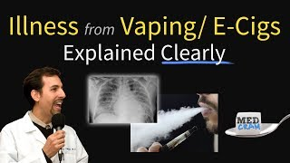 Vaping / E-Cigarette Lung Failure, Illness, Disease Outbreak