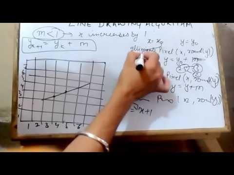 Bresenham Line Drawing Algorithm Easy : Dda line drawing algorithm part youtube