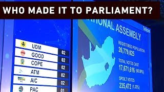 With the 2019 elections concluded, the composition of South Africa's Parliament is set to change. EWN takes a look at how seats have been allocated in 2019 compared to 2014.