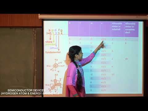 SEMICONDUCTORS DEVICES | LECTURE - 4 | PROF. SULAGNA CHATTERJEE | Gymkhana TV | IEM