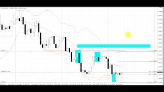 Stop Hit Pattern | Live Forex Trade | EURAUD | 1 Hour Chart