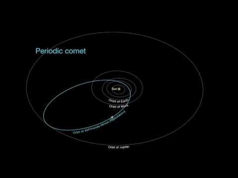 2017 Comet 45P Honda–Mrkos–Pajdušáková