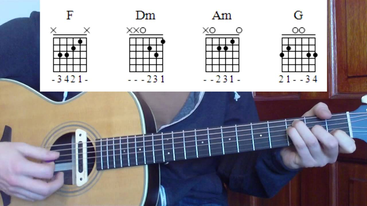 Rihanna stay chords guitar