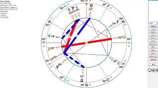 Astrology Sept 30 - Oct 6 2020 Aries Full Moon   Venus Ingress Virgo   Pluto Station Direct
