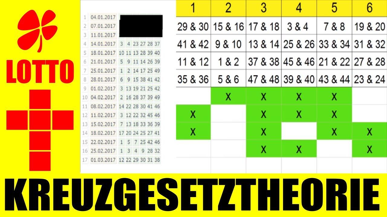 Lotto 6 Aus 49 Häufigste Zahlen