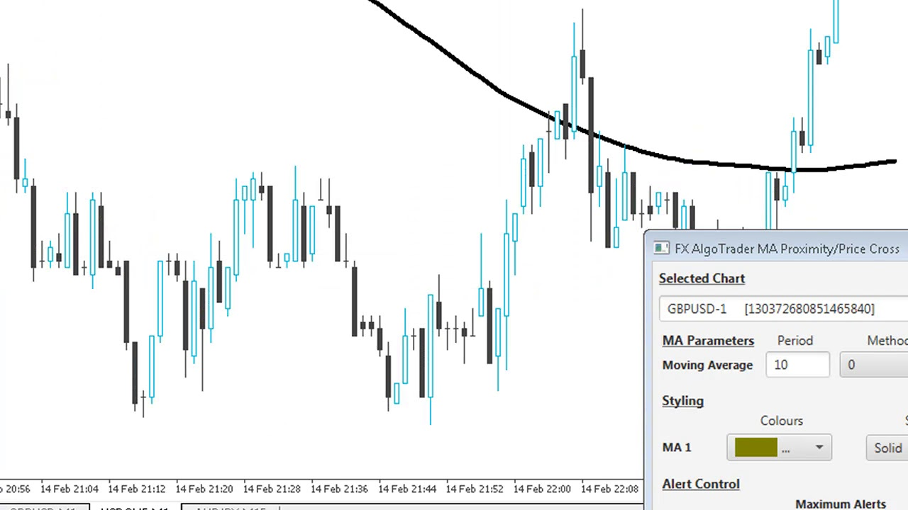 Price Ma Proximity Alert Indicator For Metatrader How To Switch