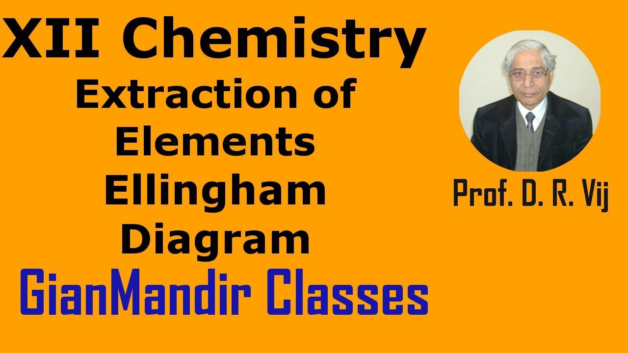 Xii chemistry extraction of elements ellingham diagram by gaurav xii chemistry extraction of elements ellingham diagram by gaurav sir ccuart Choice Image