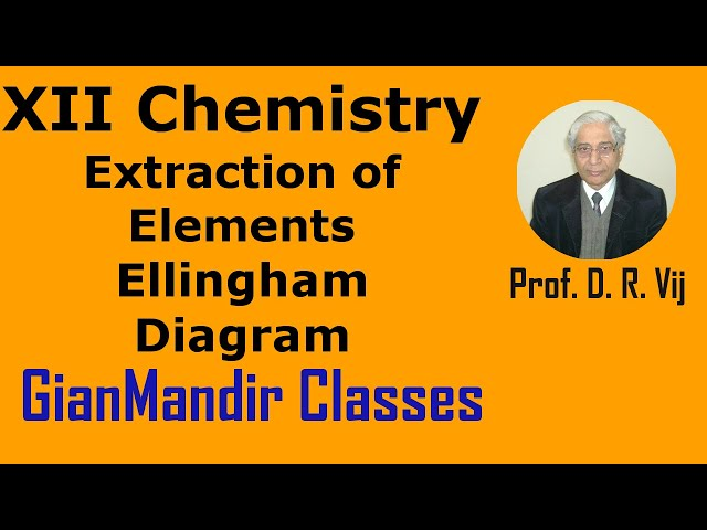 XII Chemistry | Extraction of Elements | Ellingham Diagram by Gaurav Sir
