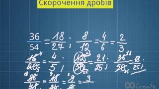 Скорочення дробів. Математика 6 клас.