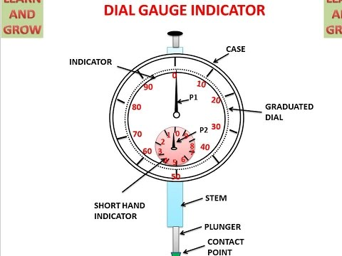 Dial Gauge (Understand Easily) हिन्दी
