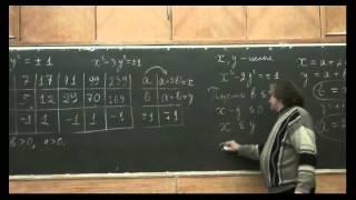 6.1 - Уравнение Пелля. Лекция 1