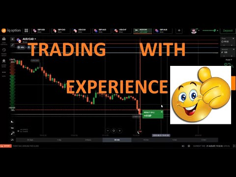 IQ OPTION TRADING WITH SUPPORT AND RESISTNCE HAMZA ACADEMY