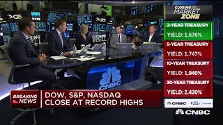 Analysts talk about record close