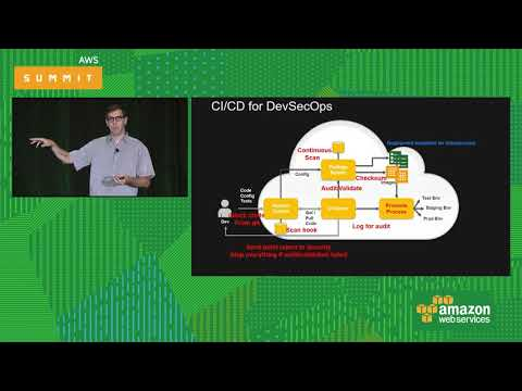 Automating Security in Cloud Workloads with DevSecOps [SEC303]