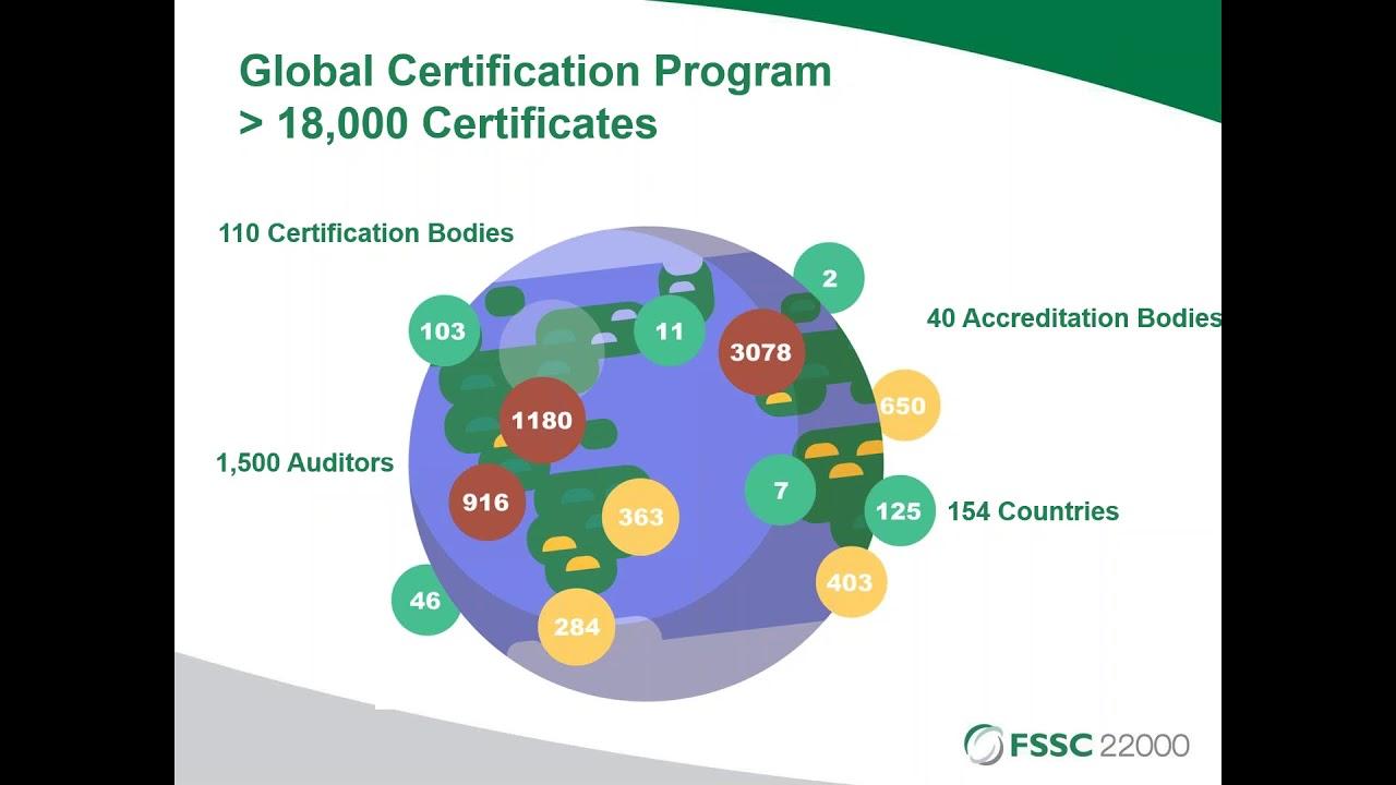 Reintroducing FSSC 22000