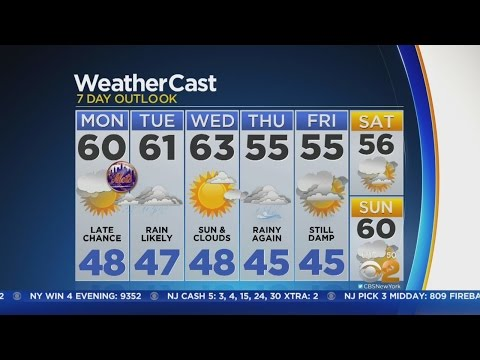 4/3 Morning Weather - YouTube