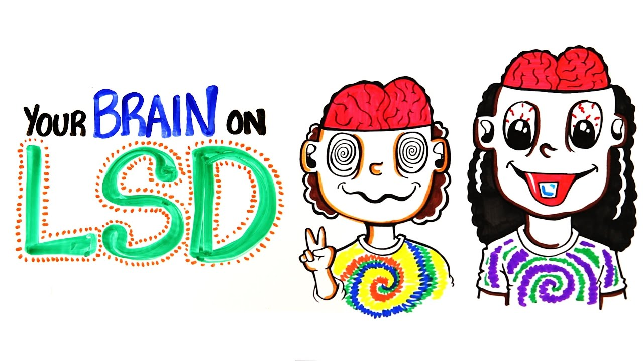 Your Brain On Lsd And Acid Youtube