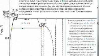 видео Решение задач по материаловедению