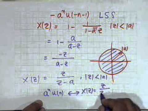 28. Introduction to Z Transform