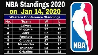 NBA Standings on January 14, 2020