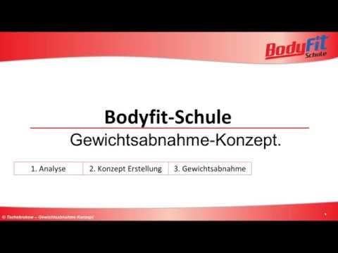 Promo Bodyfit-schule