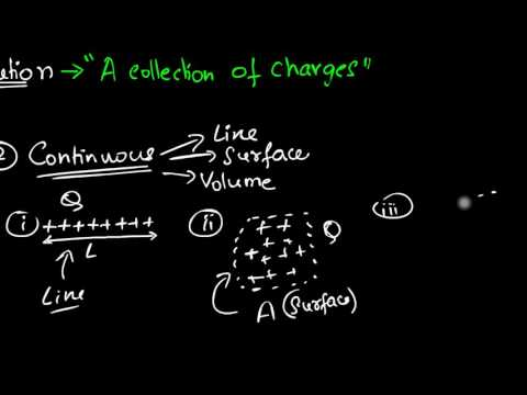 Understanding charge Distributions