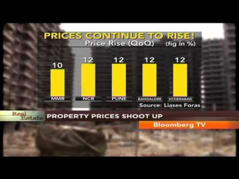 Real Estate - Property Inventories Rise But Prices Hold Up