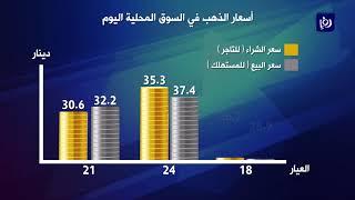 أسعار الذهب في السوق المحلية اليوم  (27/1/2020)