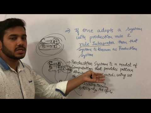 Artificial Intelligence: 7 production System definition with example