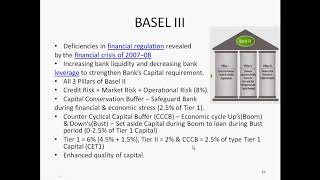 Introduction to BASEL Accords - III & Pillars of Basel III Accords - 07