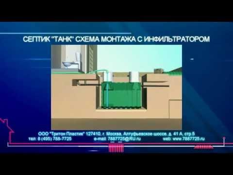 Монтаж Септика Танк с