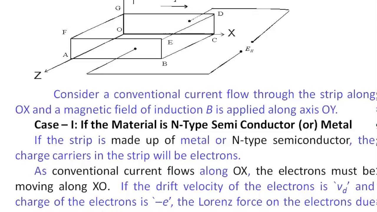SEMICONDUCTOR PHYSICS hall effect