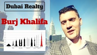 Dubai Real Estate: Inside Burj Khalifa (Downtown Dubai)