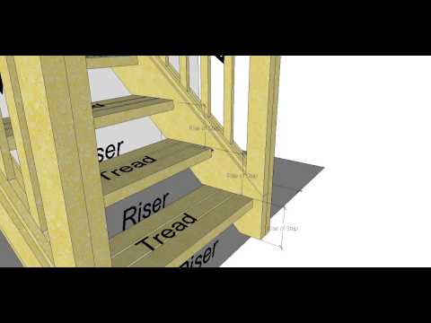 Stair Components and Terminology