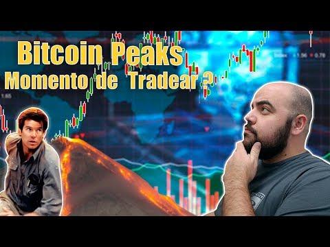 ¡¡Increíble Presión Compradora en Bitcoin Mueve todo el Crypto Mercado!!
