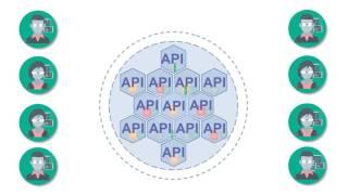 4 - Publishing APIs in Oracle API Platform Cloud Service video thumbnail