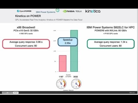 Kinetica Performance on IBM Power Server Demo