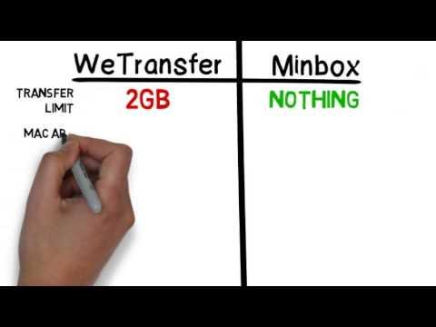 Wetransfer Alternatives For Mac