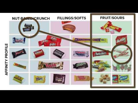 The Guide To Trading Candy fragman
